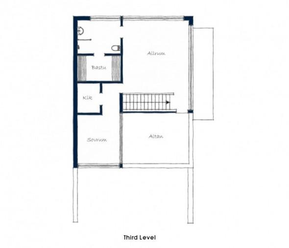 Splendid Triplex Apartment over the Water in Sweden-Third Level